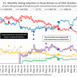 UK Opinion Poll Tracker #7 – October 2017