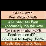 UK Economy Tracker #1 – 2018 Q2